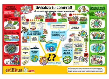 """Panel informativo """"ANALIZA TU COMPRA"""" + Taller sobre consumo responsable"""